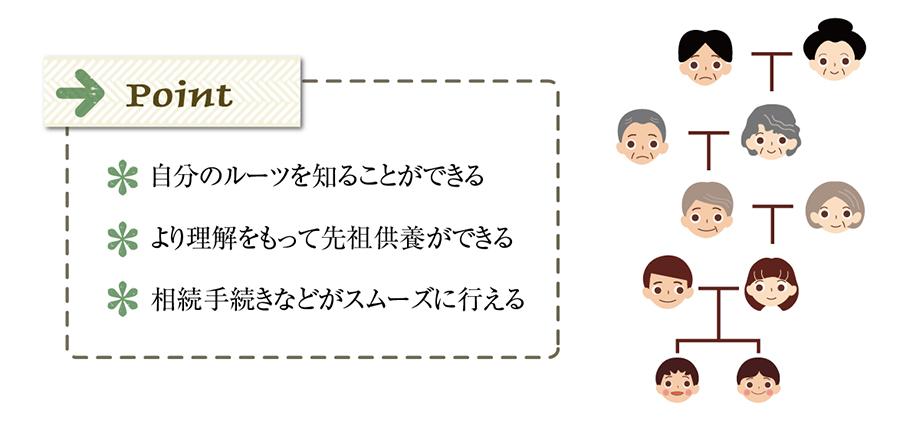 家系図を作るメリット
